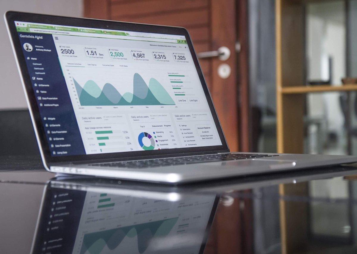 customer loyalty analytics